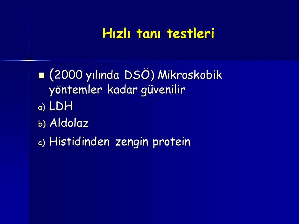 (2000 yılında DSÖ) Mikroskobik yöntemler kadar güvenilir