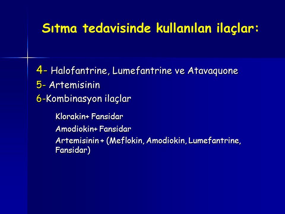 Sıtma tedavisinde kullanılan ilaçlar: