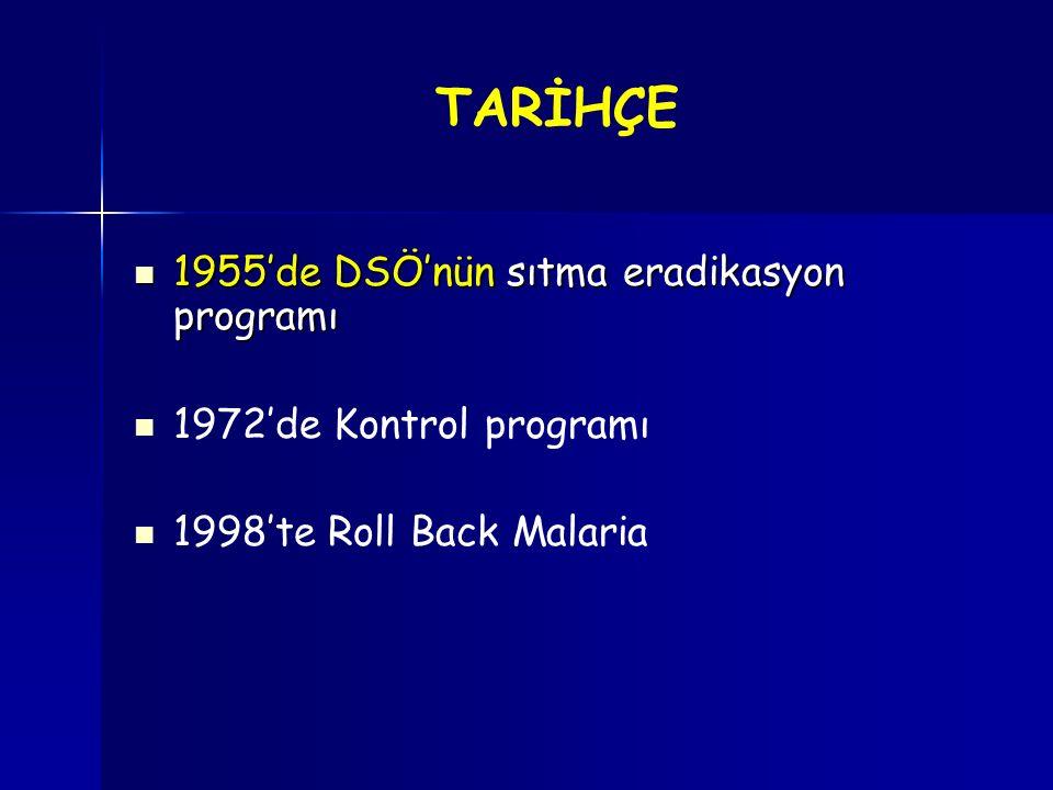 TARİHÇE 1955'de DSÖ'nün sıtma eradikasyon programı
