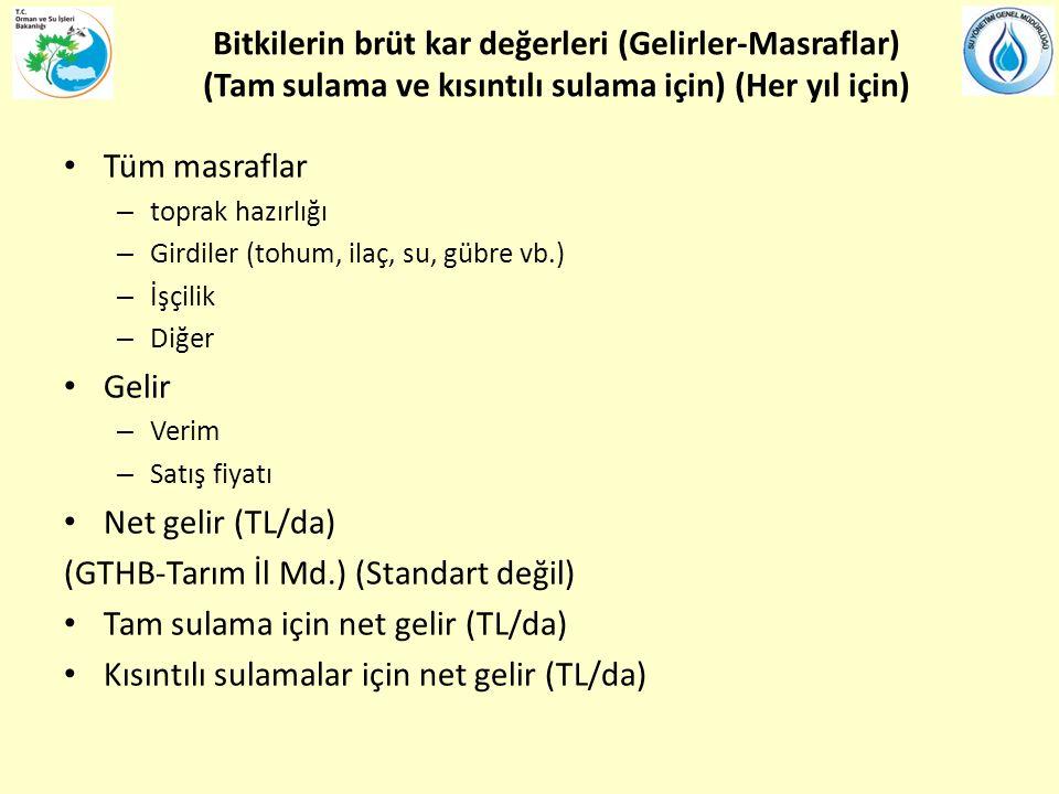 (GTHB-Tarım İl Md.) (Standart değil) Tam sulama için net gelir (TL/da)