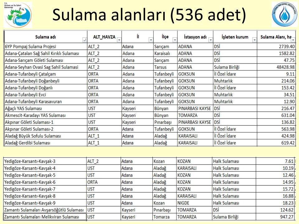 Sulama alanları (536 adet)