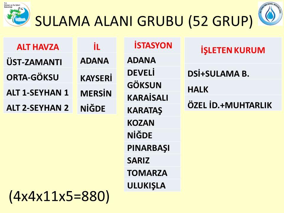 SULAMA ALANI GRUBU (52 GRUP)