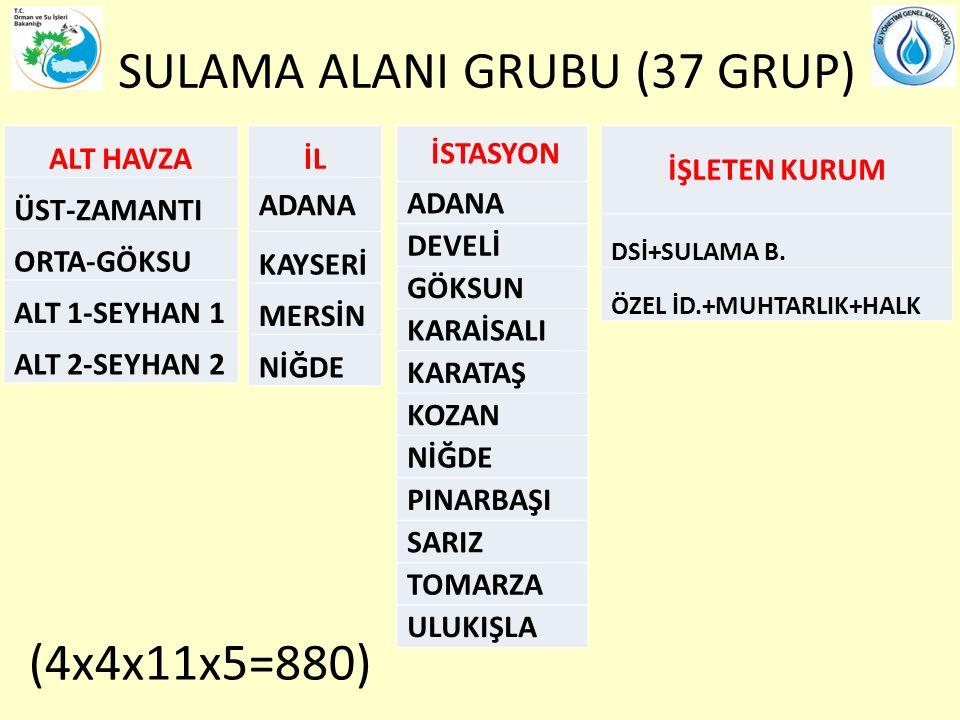 SULAMA ALANI GRUBU (37 GRUP)