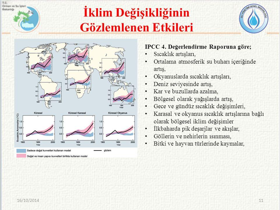 İklim Değişikliğinin Gözlemlenen Etkileri