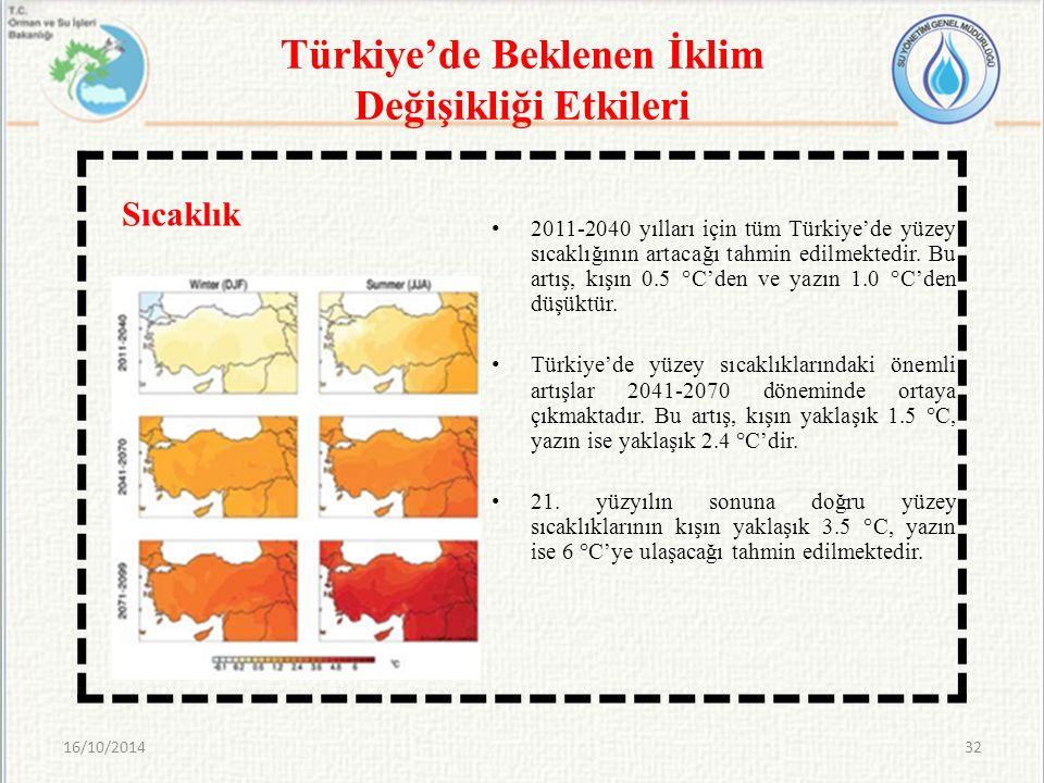 Türkiye'de Beklenen İklim Değişikliği Etkileri