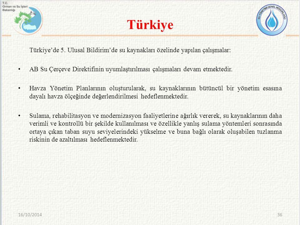 Türkiye Türkiye'de 5. Ulusal Bildirim'de su kaynakları özelinde yapılan çalışmalar: