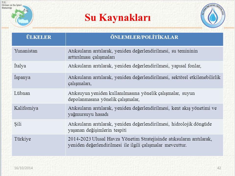 ÖNLEMLER/POLİTİKALAR