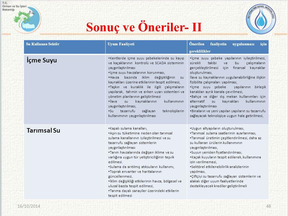 Sonuç ve Öneriler- II İçme Suyu Tarımsal Su 16/10/2014