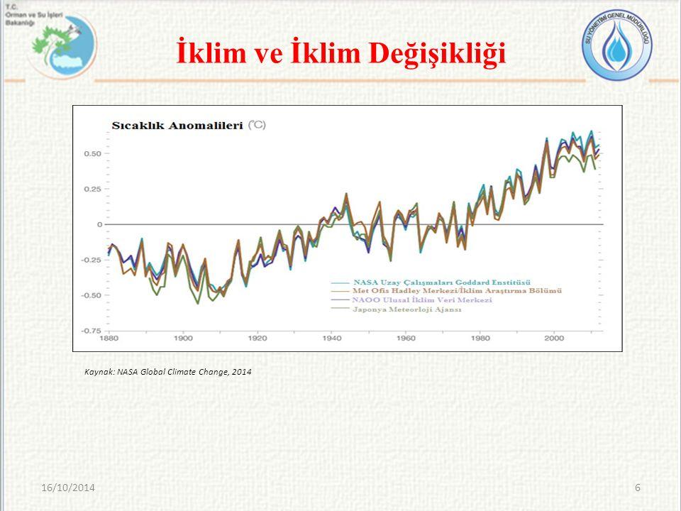 İklim ve İklim Değişikliği