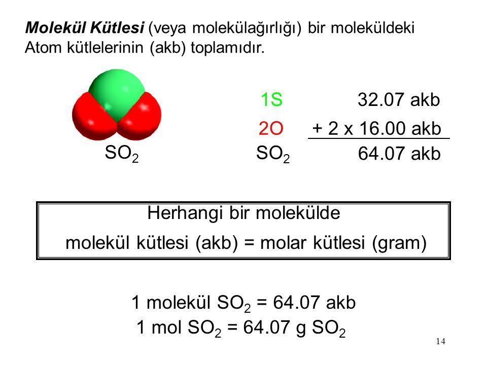 Herhangi bir molekülde molekül kütlesi (akb) = molar kütlesi (gram)