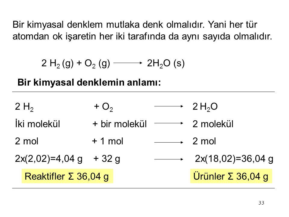 Bir kimyasal denklem mutlaka denk olmalıdır