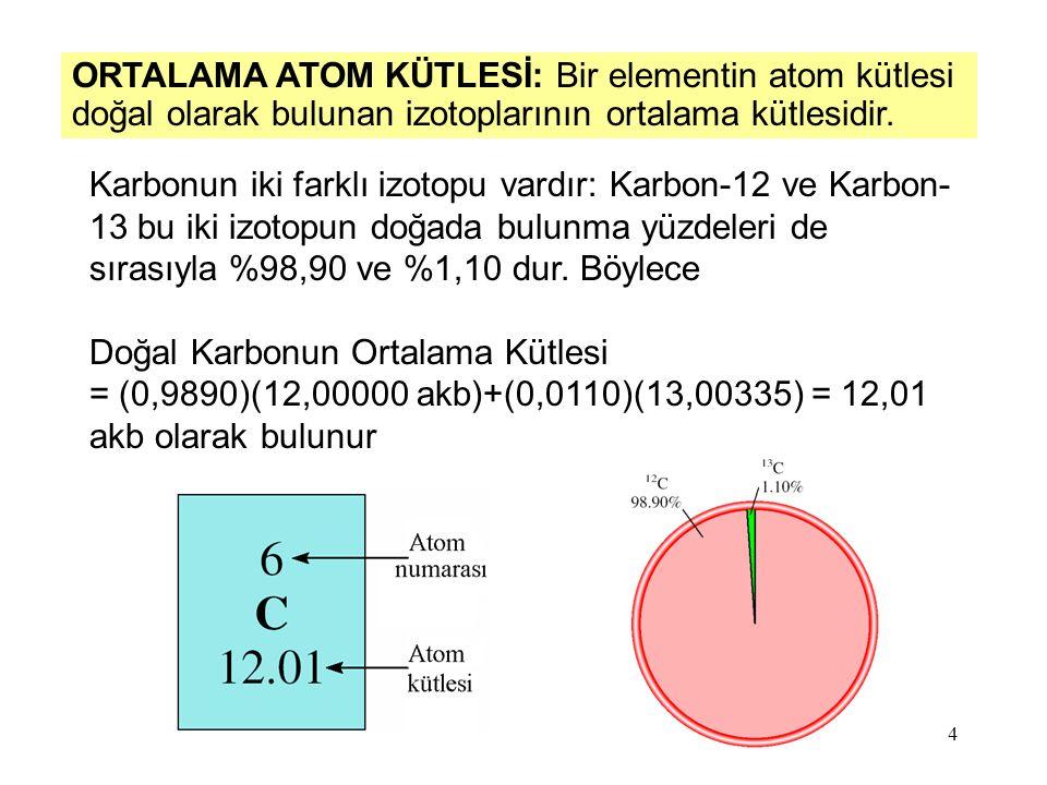 ORTALAMA ATOM KÜTLESİ: Bir elementin atom kütlesi doğal olarak bulunan izotoplarının ortalama kütlesidir.
