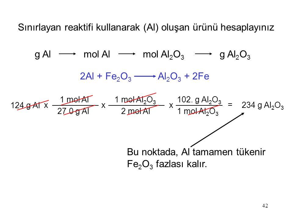 Sınırlayan reaktifi kullanarak (Al) oluşan ürünü hesaplayınız