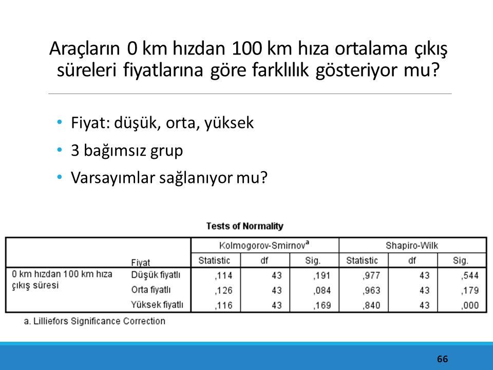Araçların 0 km hızdan 100 km hıza ortalama çıkış süreleri fiyatlarına göre farklılık gösteriyor mu