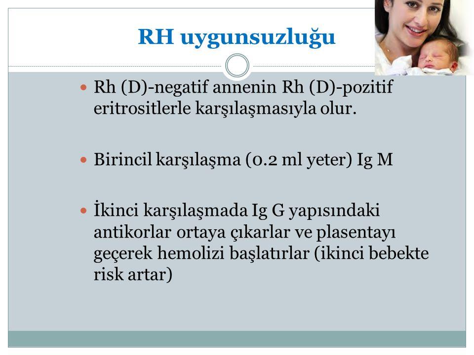 RH uygunsuzluğu Rh (D)-negatif annenin Rh (D)-pozitif eritrositlerle karşılaşmasıyla olur. Birincil karşılaşma (0.2 ml yeter) Ig M.