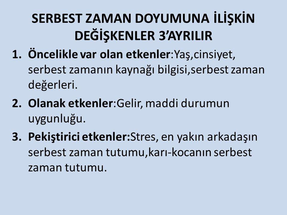 SERBEST ZAMAN DOYUMUNA İLİŞKİN DEĞİŞKENLER 3'AYRILIR