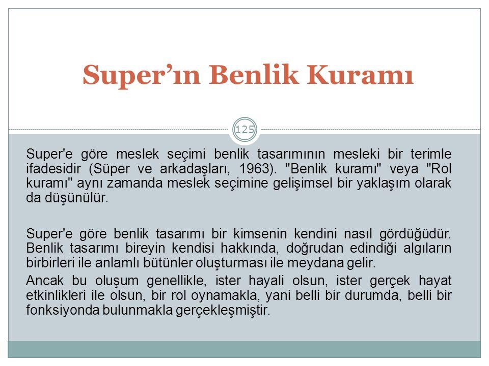 Super'ın Benlik Kuramı