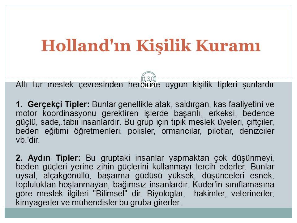 Holland ın Kişilik Kuramı