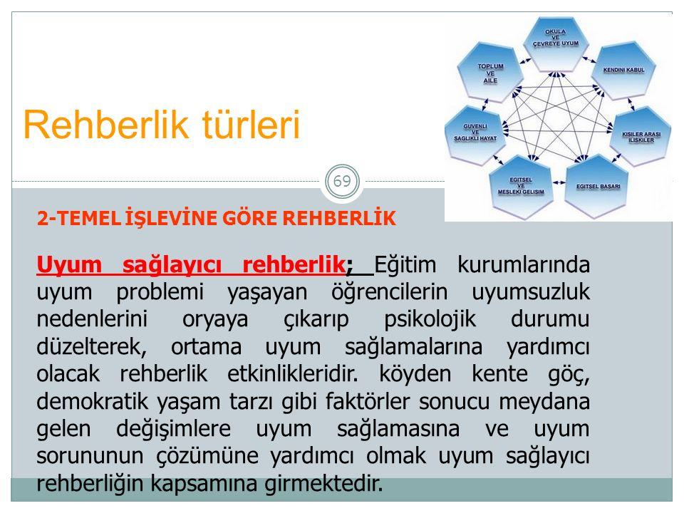 Rehberlik türleri 2-TEMEL İŞLEVİNE GÖRE REHBERLİK.