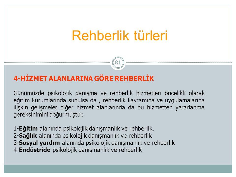 Rehberlik türleri 4-HİZMET ALANLARINA GÖRE REHBERLİK