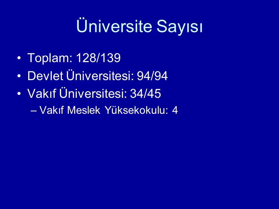Üniversite Sayısı Toplam: 128/139 Devlet Üniversitesi: 94/94