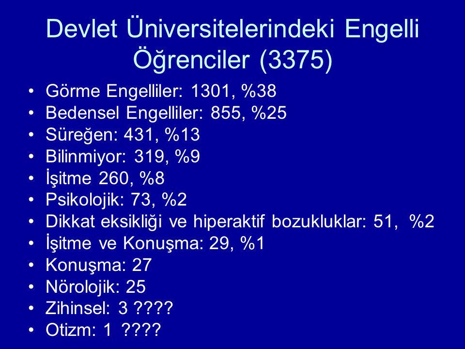 Devlet Üniversitelerindeki Engelli Öğrenciler (3375)
