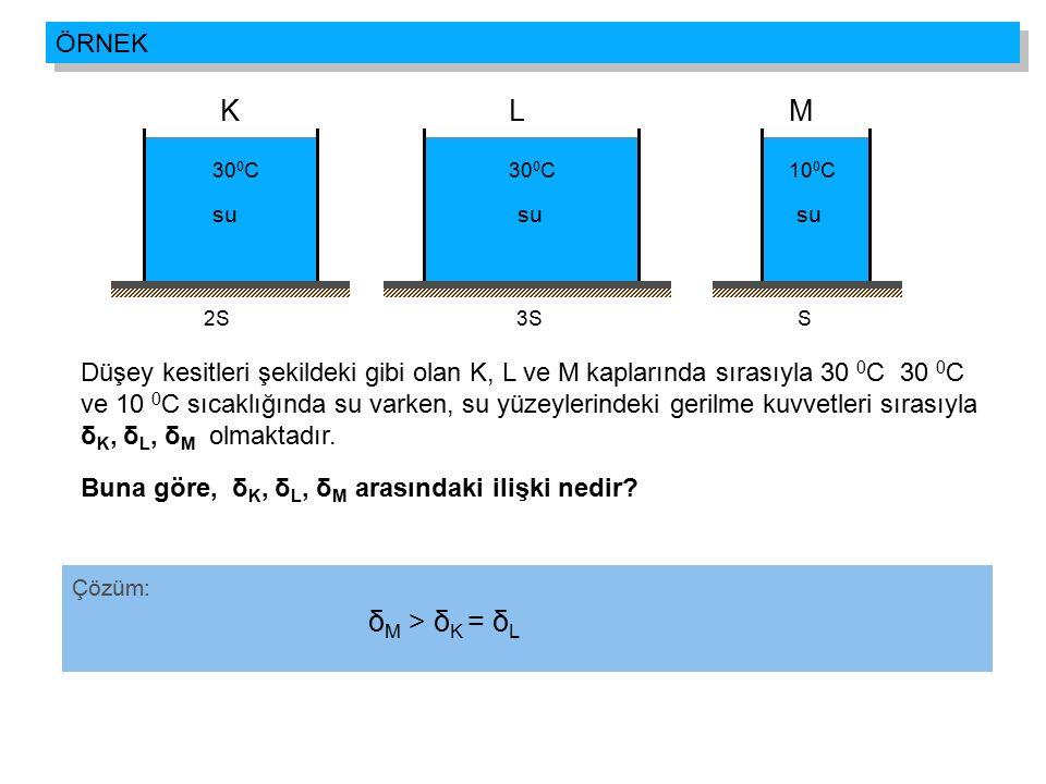 ÖRNEK su. K. L. M. 300C. 100C. 2S. 3S. S. Düşey kesitleri şekildeki gibi olan K, L ve M kaplarında sırasıyla 30 0C 30 0C.