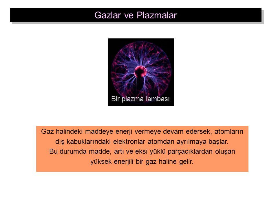Gazlar ve Plazmalar Bir plazma lambası