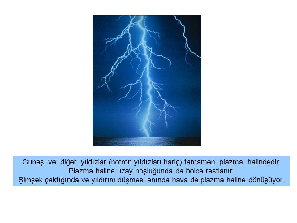 Plazma haline uzay boşluğunda da bolca rastlanır.
