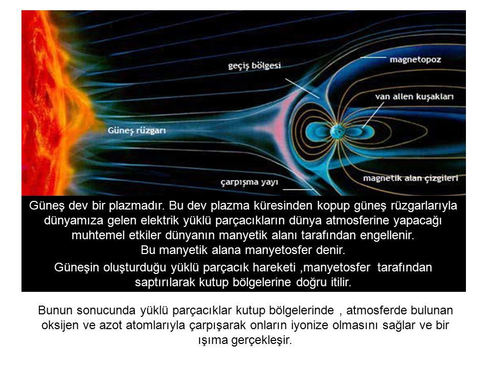 Bu manyetik alana manyetosfer denir.