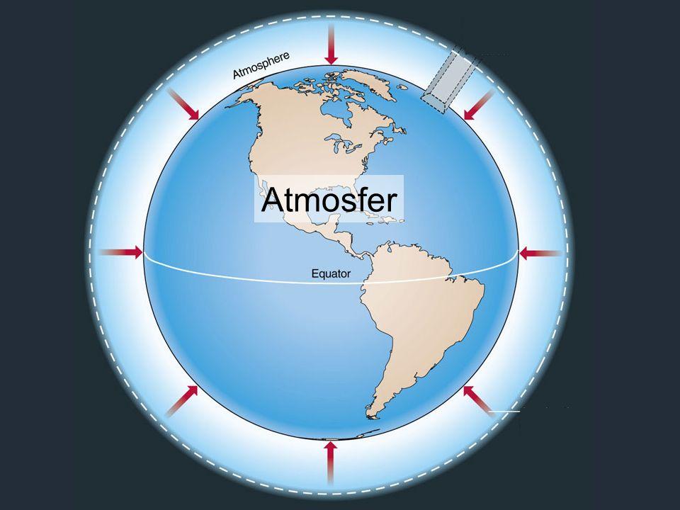 Atmosfer www.fizikpenceresi.com