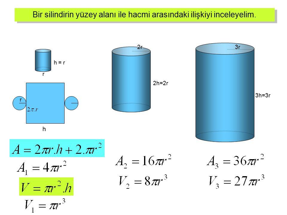 Bir silindirin yüzey alanı ile hacmi arasındaki ilişkiyi inceleyelim.