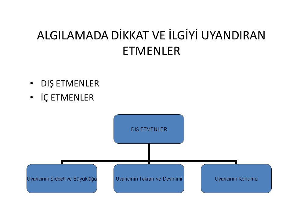 ALGILAMADA DİKKAT VE İLGİYİ UYANDIRAN ETMENLER
