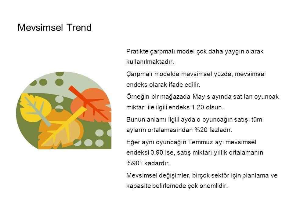 Mevsimsel Trend Pratikte çarpmalı model çok daha yaygın olarak kullanılmaktadır.
