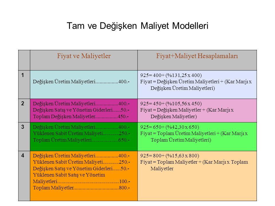 Tam ve Değişken Maliyet Modelleri