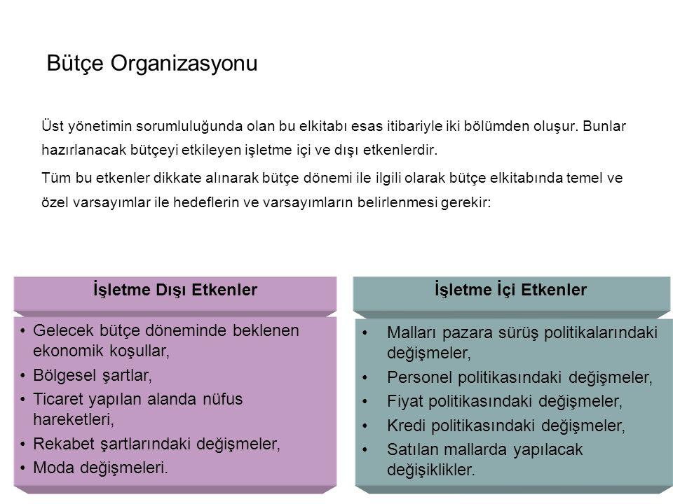 Bütçe Organizasyonu İşletme Dışı Etkenler İşletme İçi Etkenler