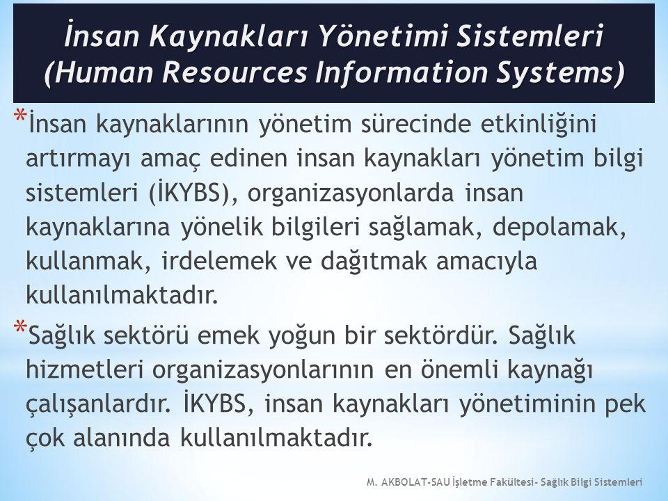 İnsan Kaynakları Yönetimi Sistemleri (Human Resources Information Systems)