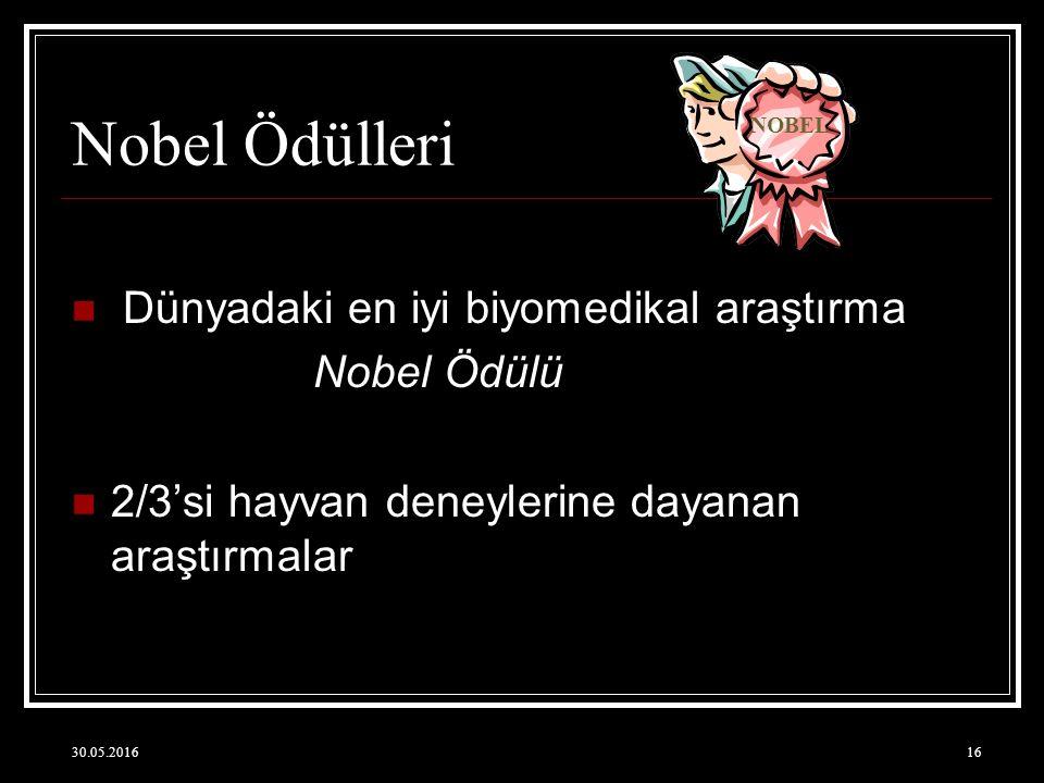 Nobel Ödülleri Dünyadaki en iyi biyomedikal araştırma Nobel Ödülü