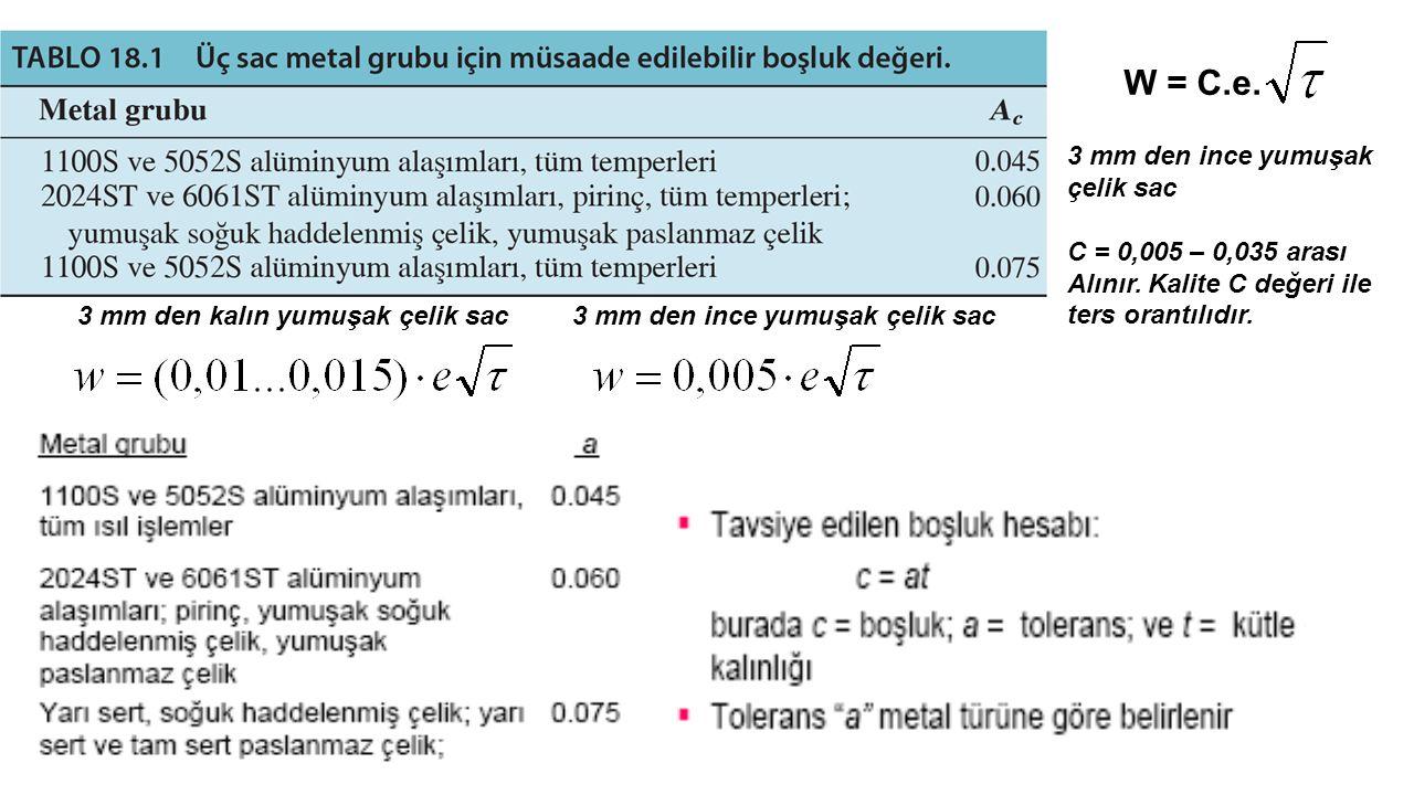 W = C.e. 3 mm den ince yumuşak çelik sac C = 0,005 – 0,035 arası