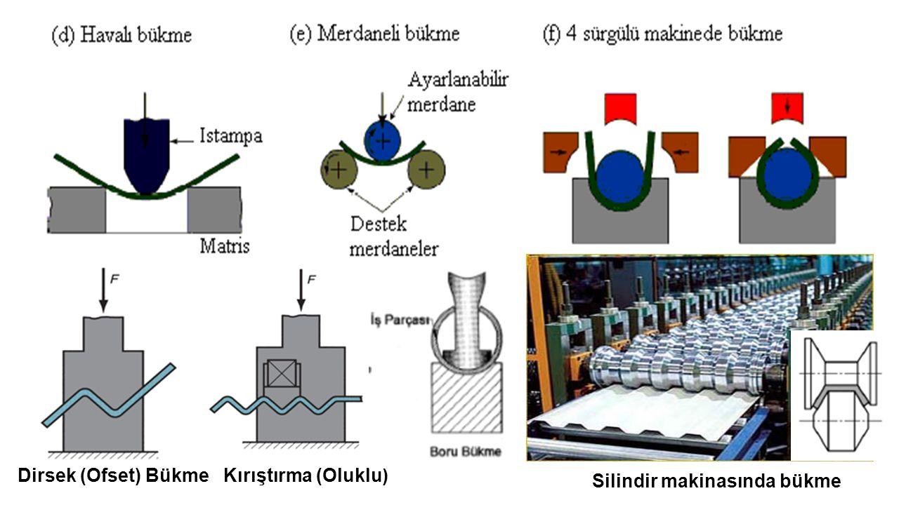 Dirsek (Ofset) Bükme Kırıştırma (Oluklu) Silindir makinasında bükme