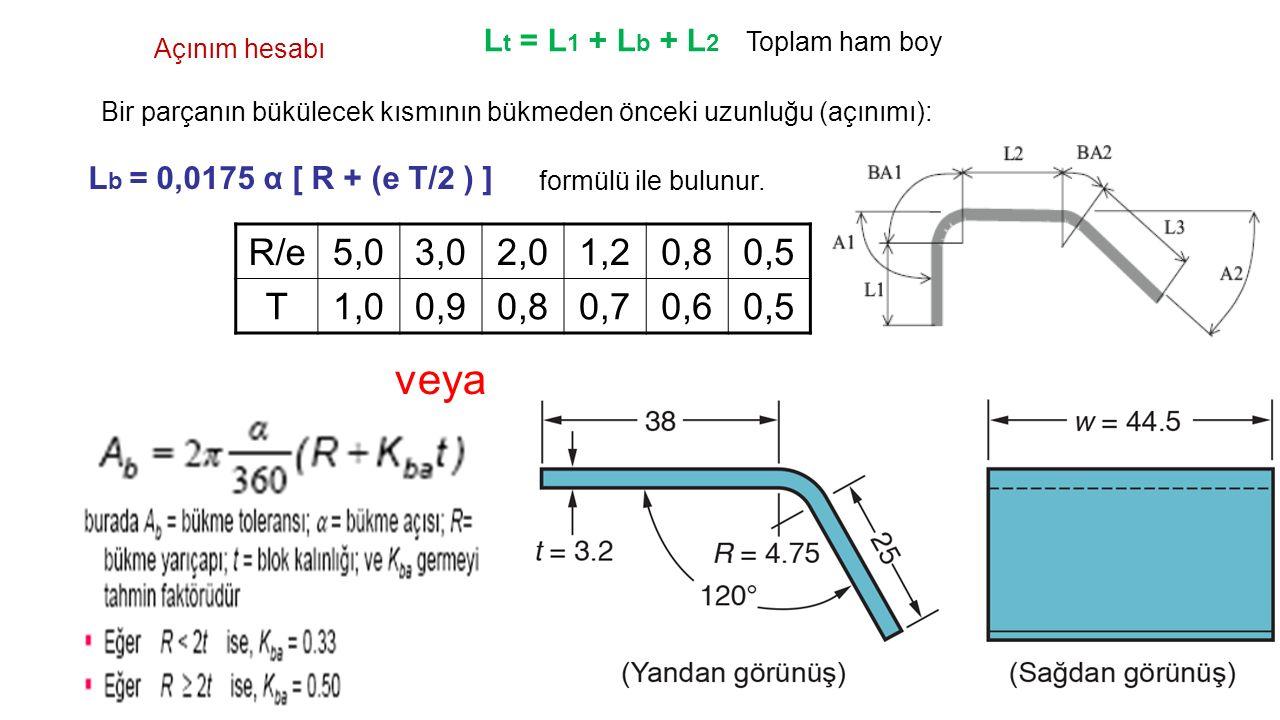 Lt = L1 + Lb + L2 Toplam ham boy