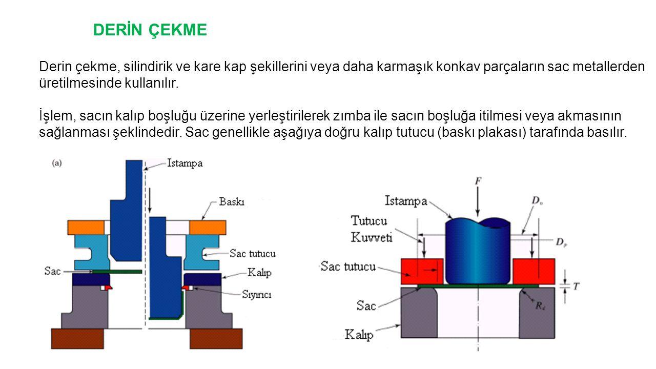 DERİN ÇEKME Derin çekme, silindirik ve kare kap şekillerini veya daha karmaşık konkav parçaların sac metallerden.