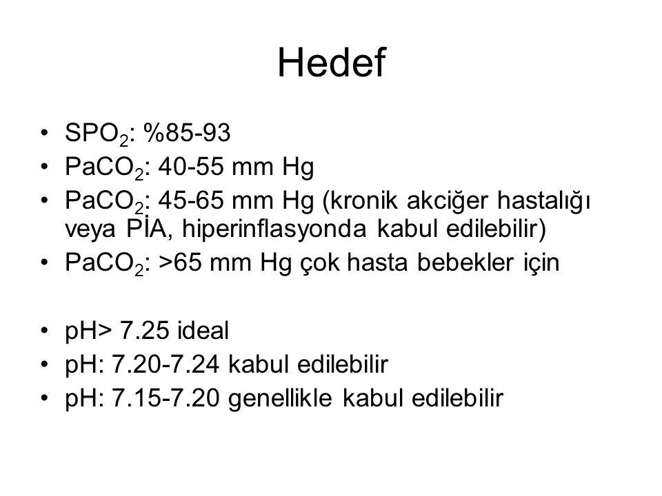 Hedef SPO2: %85-93 PaCO2: 40-55 mm Hg