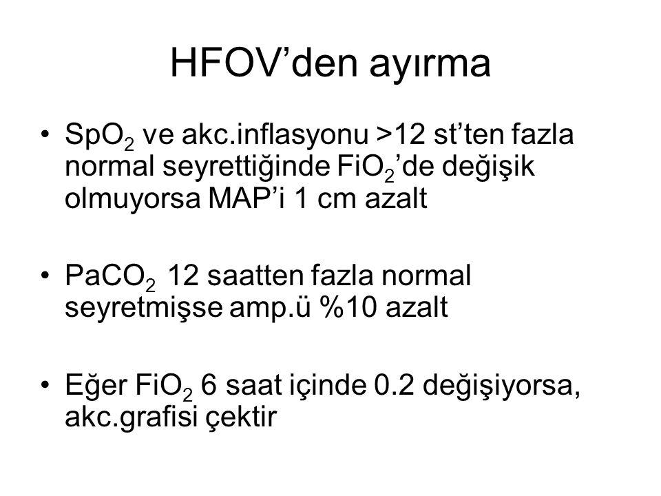 HFOV'den ayırma SpO2 ve akc.inflasyonu >12 st'ten fazla normal seyrettiğinde FiO2'de değişik olmuyorsa MAP'i 1 cm azalt.