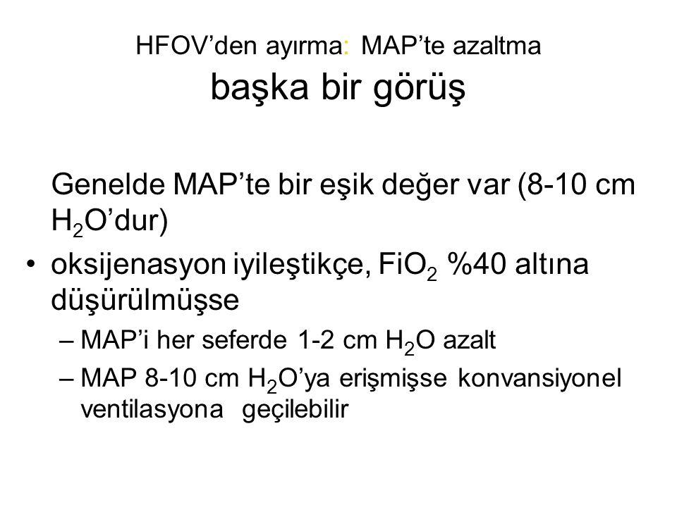 HFOV'den ayırma: MAP'te azaltma başka bir görüş