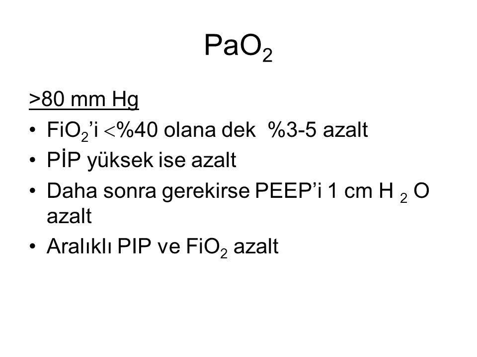 PaO2 >80 mm Hg FiO2'i %40 olana dek %3-5 azalt
