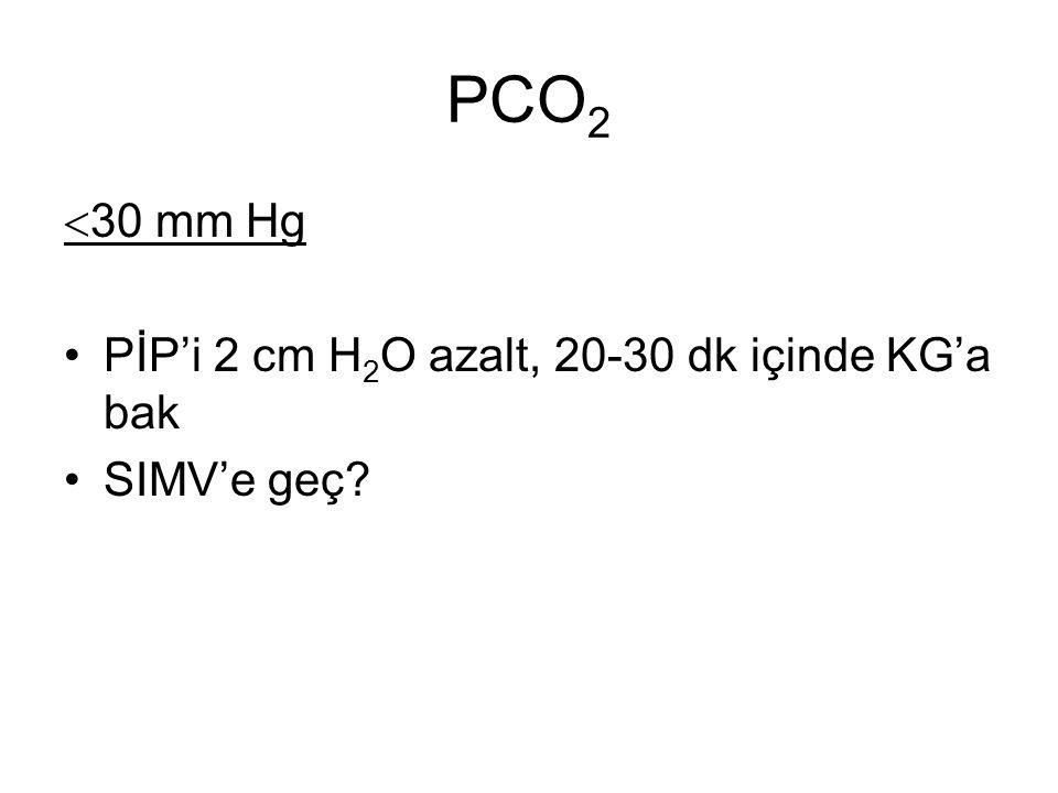 PCO2 30 mm Hg PİP'i 2 cm H2O azalt, 20-30 dk içinde KG'a bak