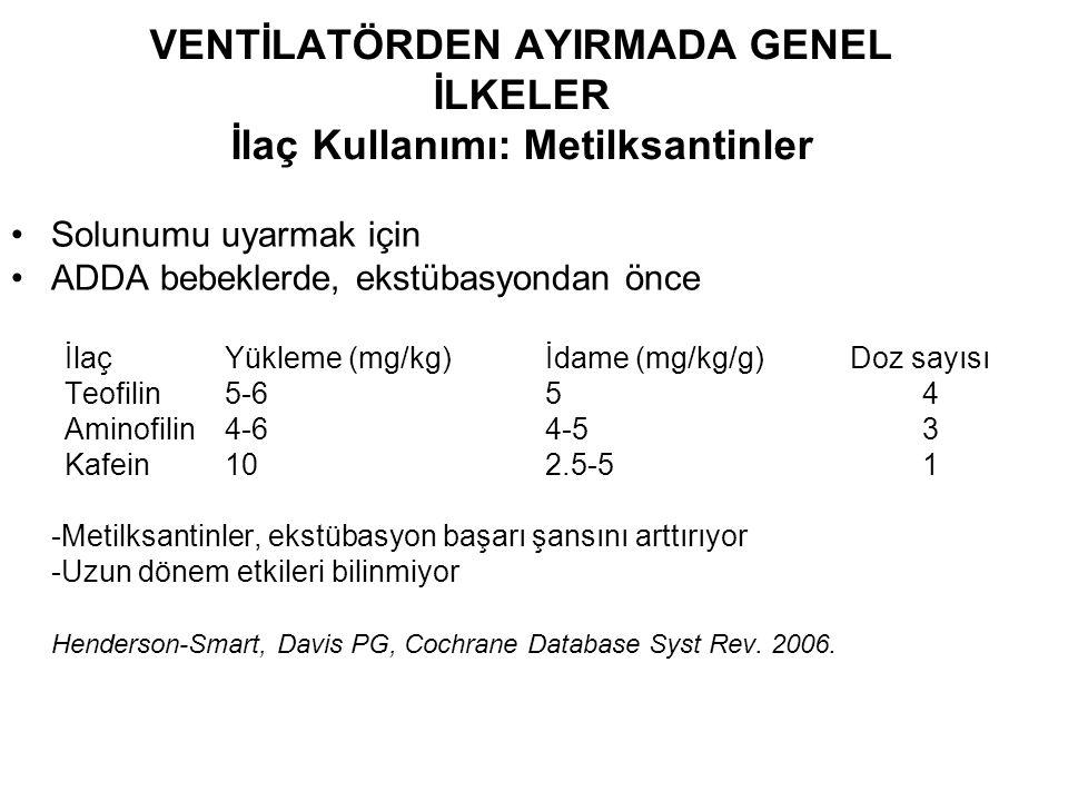 VENTİLATÖRDEN AYIRMADA GENEL İLKELER İlaç Kullanımı: Metilksantinler