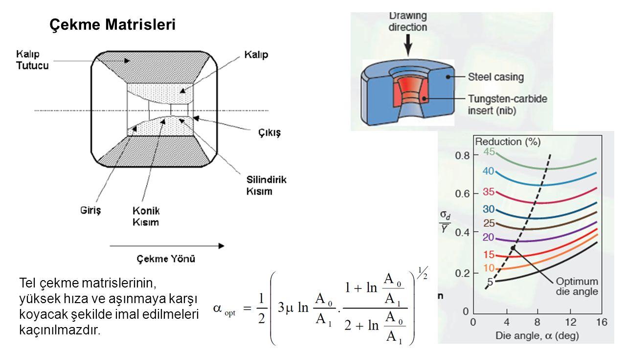 Çekme Matrisleri Tel çekme matrislerinin, yüksek hıza ve aşınmaya karşı koyacak şekilde imal edilmeleri kaçınılmazdır.