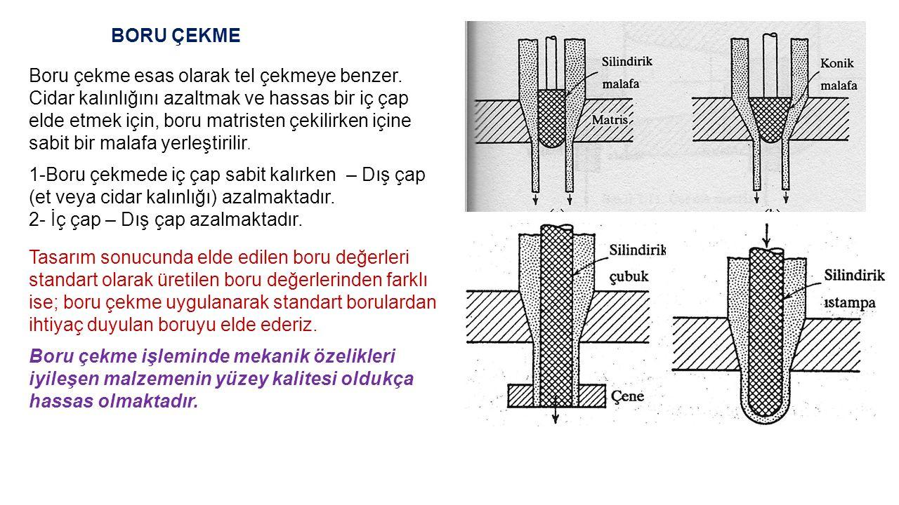 BORU ÇEKME